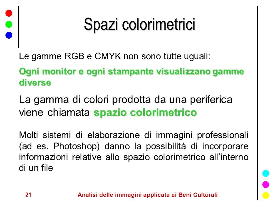 21 Analisi delle immagini applicata ai Beni Culturali Spazi colorimetrici Le gamme RGB e CMYK non sono tutte uguali: Ogni monitor e ogni stampante vis