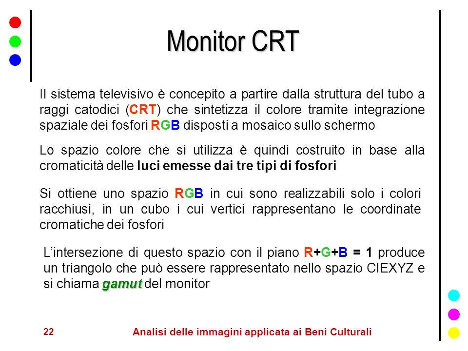 22 Analisi delle immagini applicata ai Beni Culturali Monitor CRT Il sistema televisivo è concepito a partire dalla struttura del tubo a raggi catodic