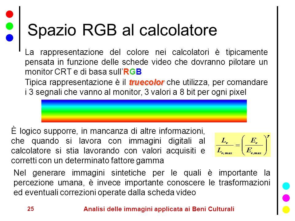 25 Analisi delle immagini applicata ai Beni Culturali Spazio RGB al calcolatore La rappresentazione del colore nei calcolatori è tipicamente pensata i