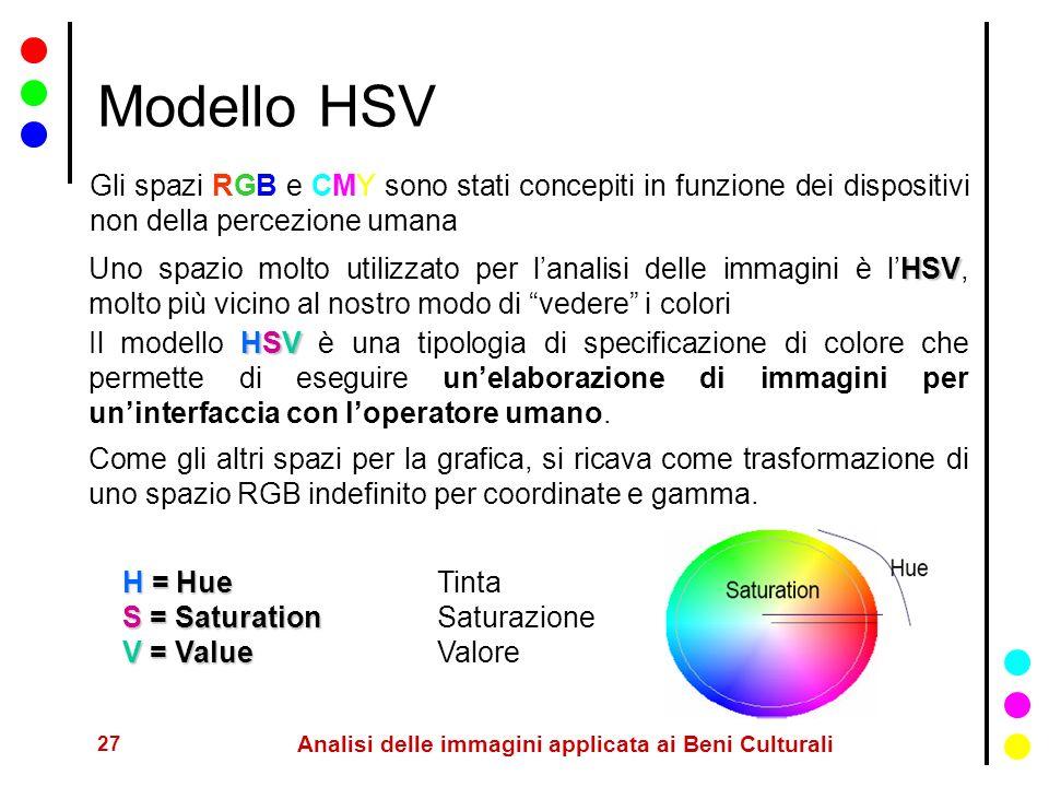 27 Analisi delle immagini applicata ai Beni Culturali Modello HSV Gli spazi RGB e CMY sono stati concepiti in funzione dei dispositivi non della perce