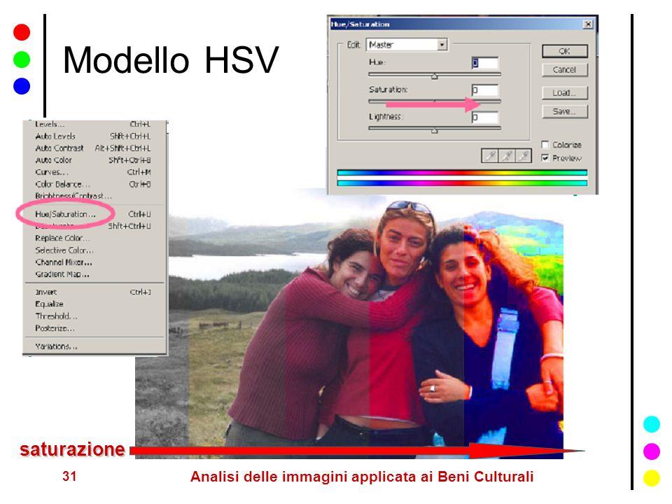 31 Analisi delle immagini applicata ai Beni Culturali Modello HSV saturazione