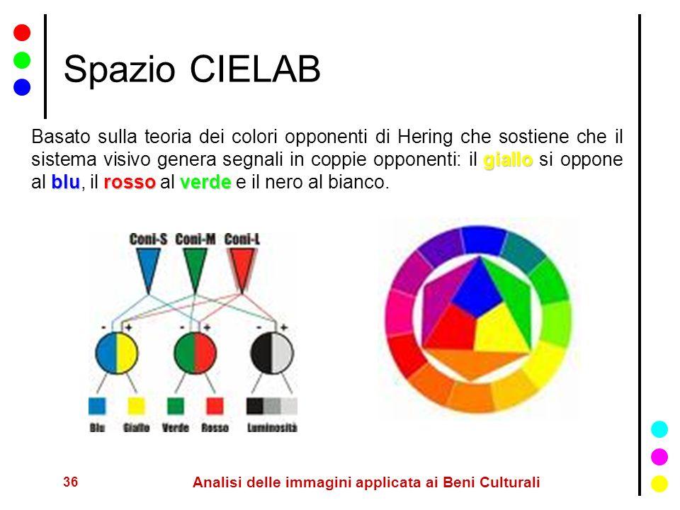36 Analisi delle immagini applicata ai Beni Culturali Spazio CIELAB giallo blurossoverde Basato sulla teoria dei colori opponenti di Hering che sostie