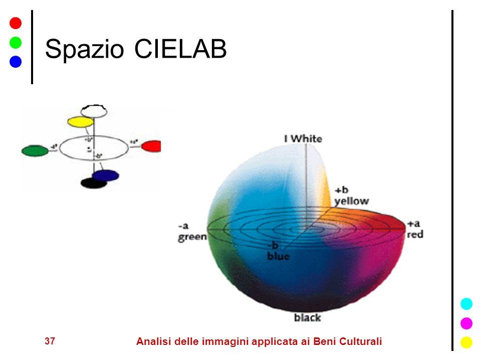 37 Analisi delle immagini applicata ai Beni Culturali Spazio CIELAB
