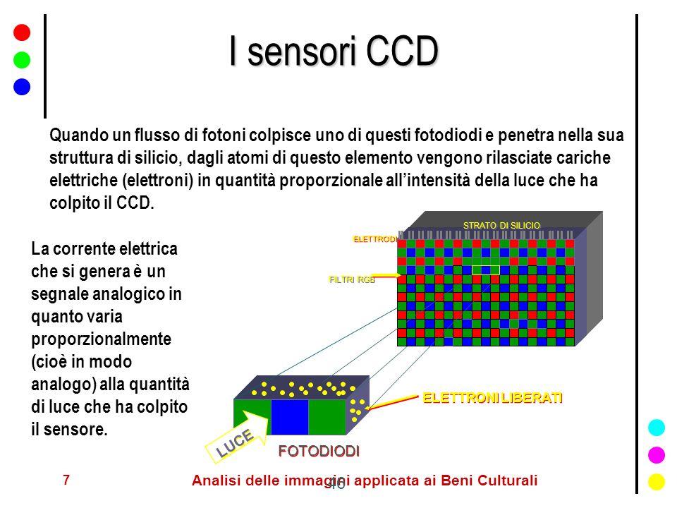 8 Analisi delle immagini applicata ai Beni Culturali CCD lineare CCD ad area o a matrice I sensori CCD Nel sensore, i fotodiodi possono essere disposti in fila (CCD lineare) oppure a formare una superficie rettangolare (CCD ad area o a matrice).