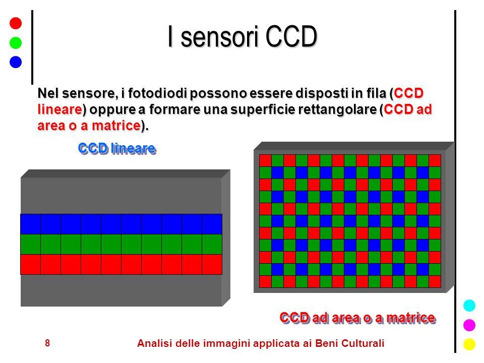 8 Analisi delle immagini applicata ai Beni Culturali CCD lineare CCD ad area o a matrice I sensori CCD Nel sensore, i fotodiodi possono essere dispost
