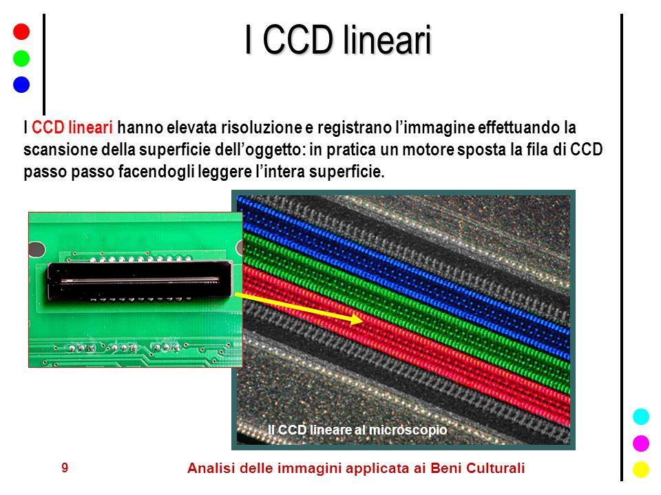 9 Analisi delle immagini applicata ai Beni Culturali Il CCD lineare al microscopio I CCD lineari I CCD lineari hanno elevata risoluzione e registrano