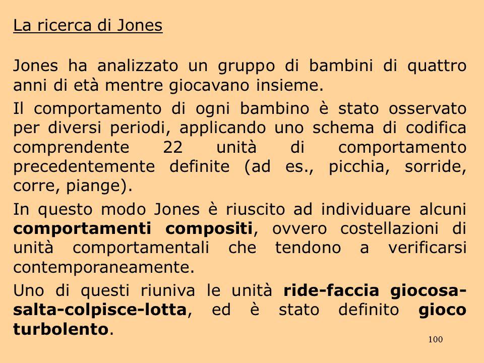 100 La ricerca di Jones Jones ha analizzato un gruppo di bambini di quattro anni di età mentre giocavano insieme.