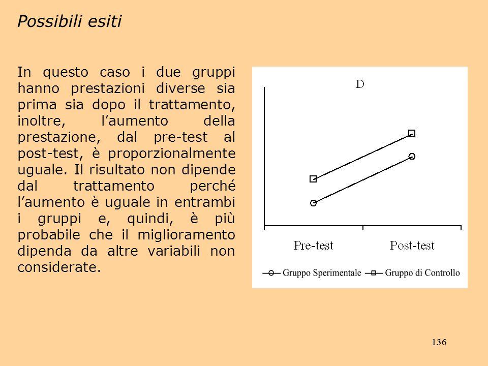136 Possibili esiti In questo caso i due gruppi hanno prestazioni diverse sia prima sia dopo il trattamento, inoltre, laumento della prestazione, dal pre-test al post-test, è proporzionalmente uguale.