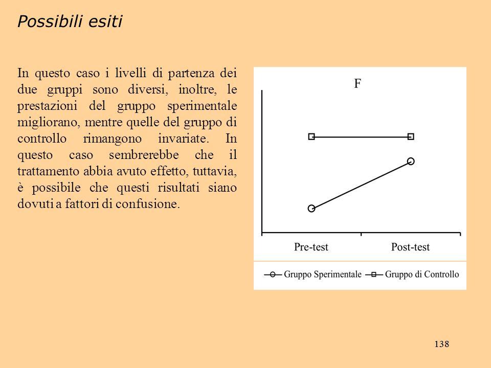 138 Possibili esiti In questo caso i livelli di partenza dei due gruppi sono diversi, inoltre, le prestazioni del gruppo sperimentale migliorano, mentre quelle del gruppo di controllo rimangono invariate.