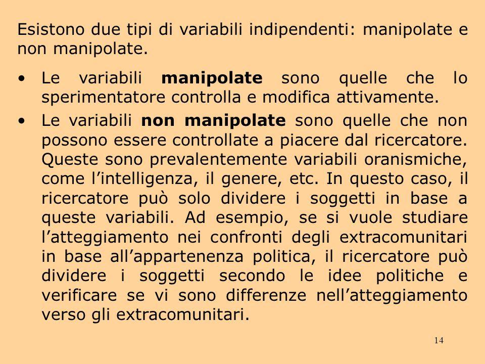 14 Esistono due tipi di variabili indipendenti: manipolate e non manipolate.