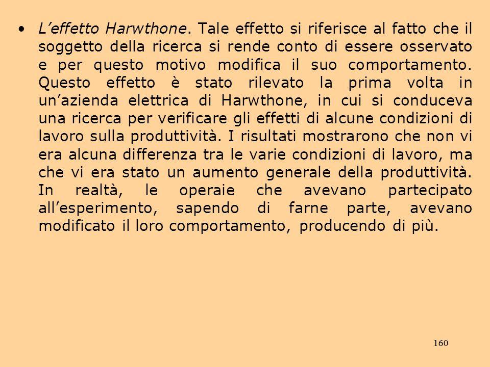 160 Leffetto Harwthone.