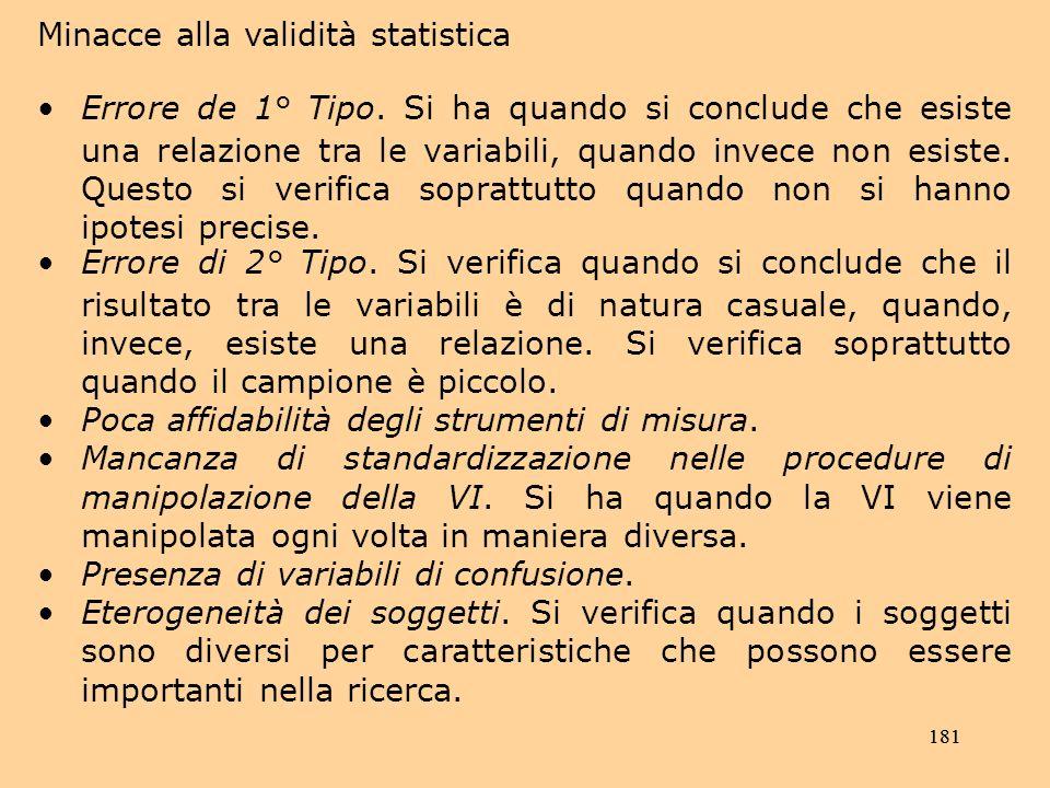 181 Minacce alla validità statistica Errore de 1° Tipo.