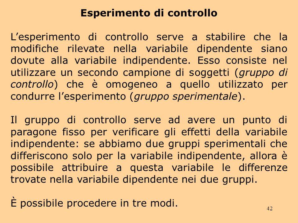 42 Esperimento di controllo Lesperimento di controllo serve a stabilire che la modifiche rilevate nella variabile dipendente siano dovute alla variabile indipendente.