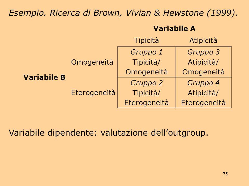 75 Esempio.Ricerca di Brown, Vivian & Hewstone (1999).