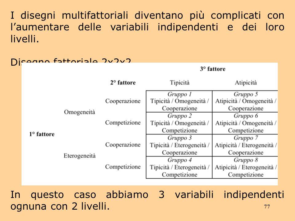 77 I disegni multifattoriali diventano più complicati con laumentare delle variabili indipendenti e dei loro livelli.