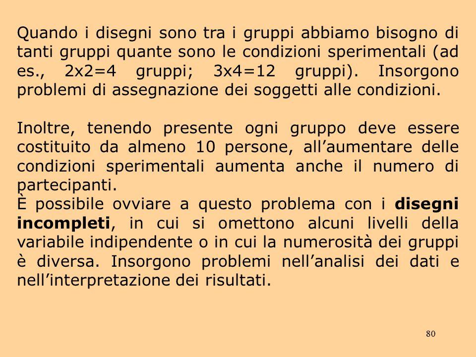 80 Quando i disegni sono tra i gruppi abbiamo bisogno di tanti gruppi quante sono le condizioni sperimentali (ad es., 2x2=4 gruppi; 3x4=12 gruppi).