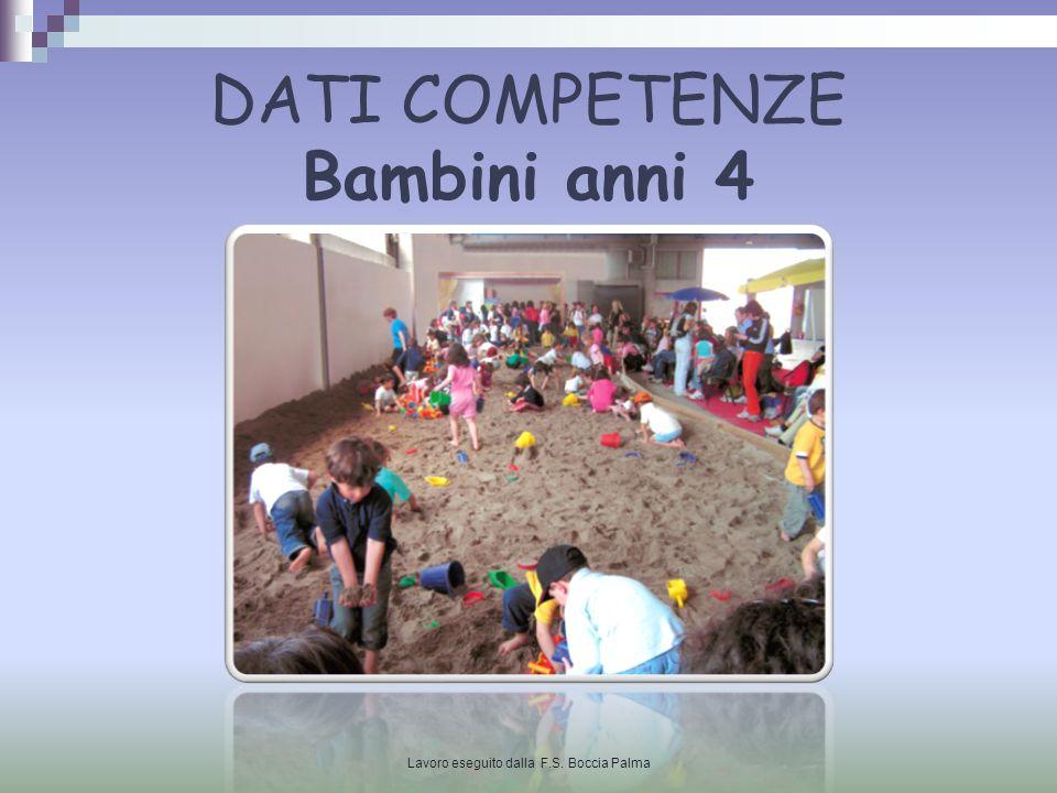 Dati FINALI anni 5 Lavoro eseguito dalla F.S. Boccia Palma MAGGIO 2011 totale alunni 72
