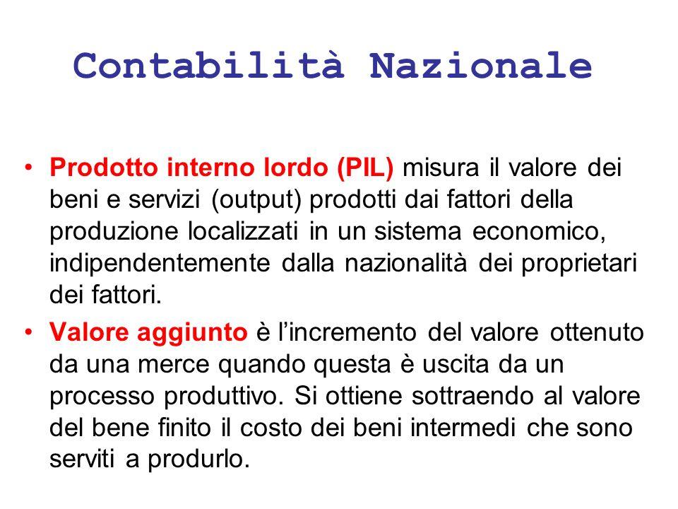 Contabilità Nazionale Prodotto interno lordo (PIL) misura il valore dei beni e servizi (output) prodotti dai fattori della produzione localizzati in u