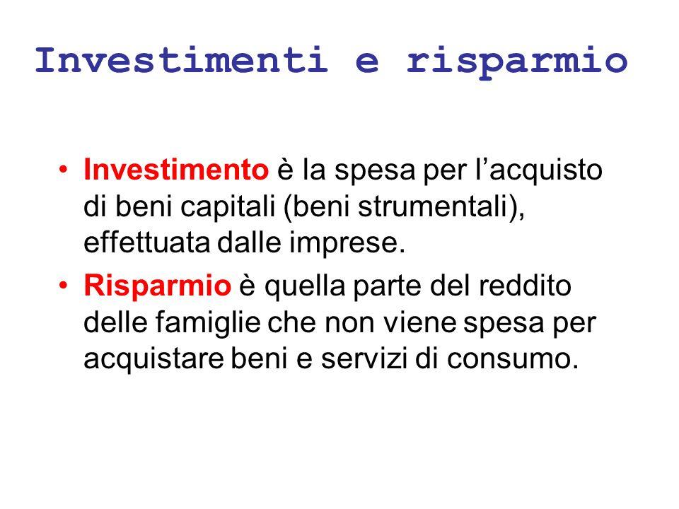 Investimenti e risparmio Investimento è la spesa per lacquisto di beni capitali (beni strumentali), effettuata dalle imprese. Risparmio è quella parte