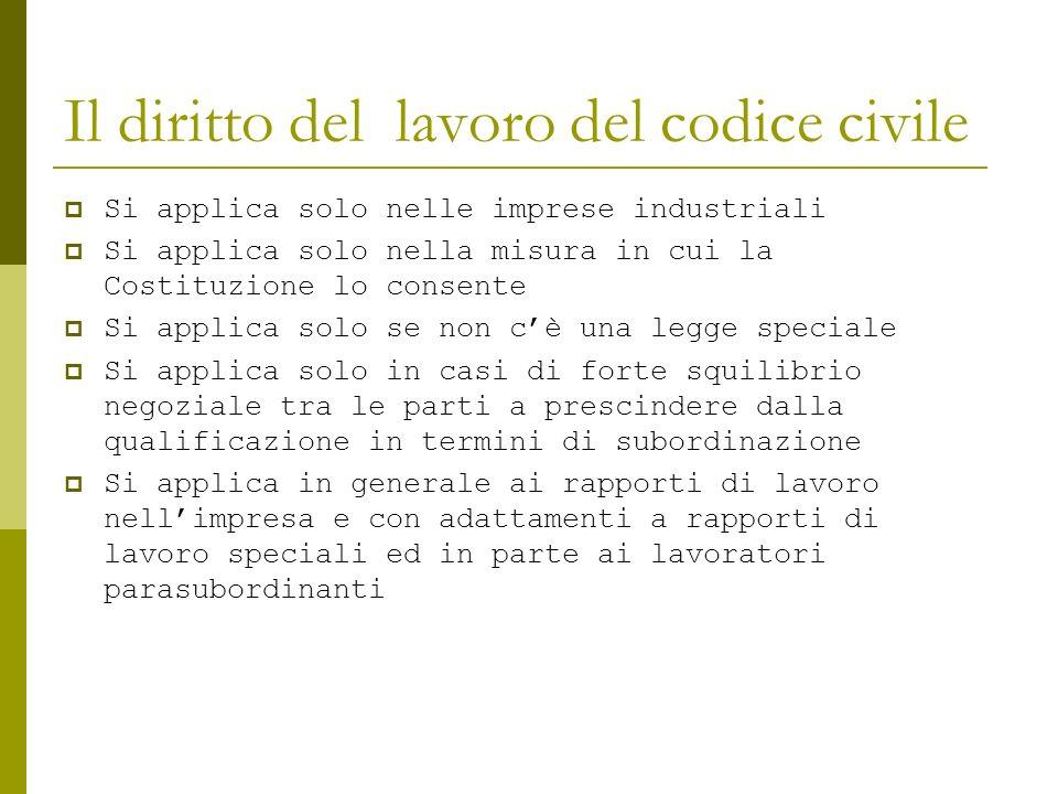 Lavvento della costituzione Comporta labrogazione delle disposizioni del codice civile che riguardano il lavoro Una loro rilettura interpretativa in funzione di