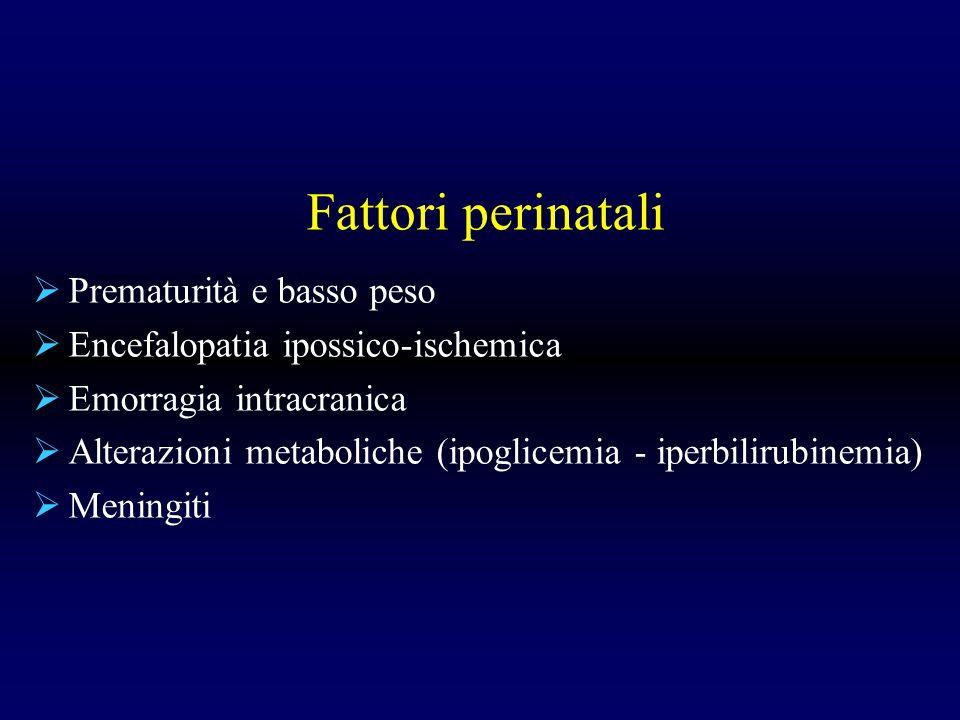 Fattori perinatali Prematurità e basso peso Encefalopatia ipossico-ischemica Emorragia intracranica Alterazioni metaboliche (ipoglicemia - iperbilirub