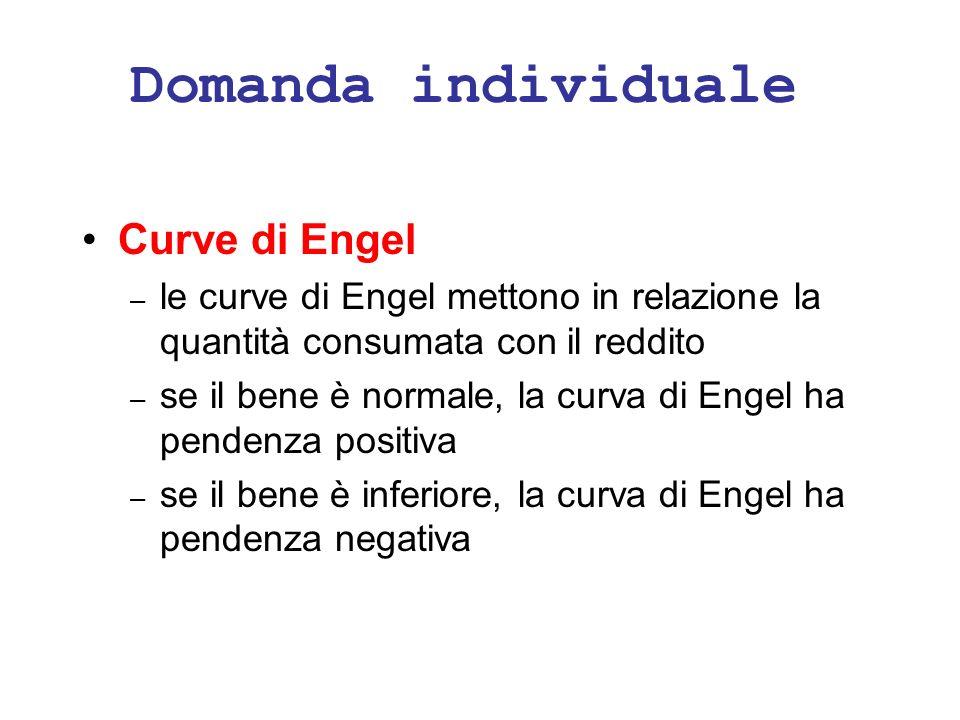 Domanda individuale Curve di Engel – le curve di Engel mettono in relazione la quantità consumata con il reddito – se il bene è normale, la curva di E