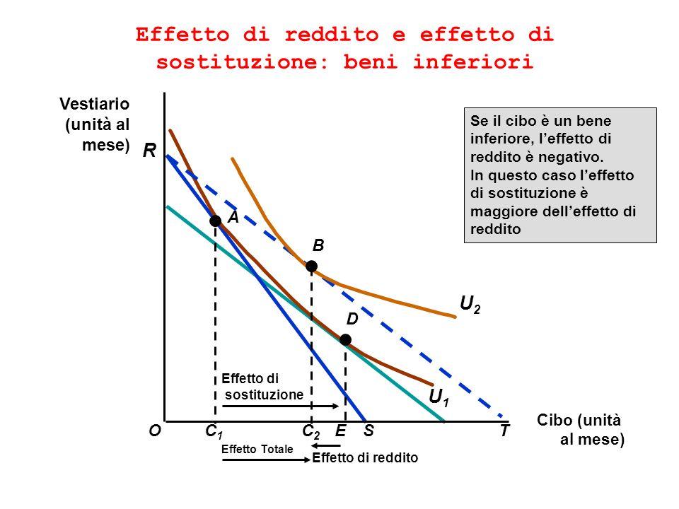 Effetto di reddito e effetto di sostituzione: beni inferiori Cibo (unità al mese) O R Vestiario (unità al mese) C1C1 SC2C2 T A U1U1 E Effetto di sosti