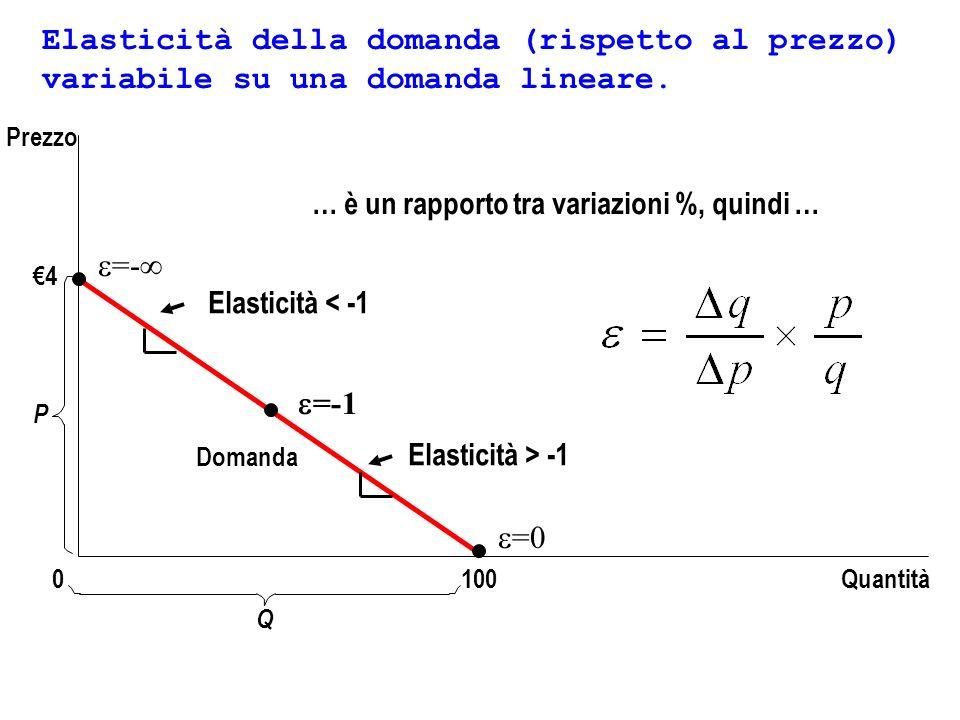 Elasticità della domanda (rispetto al prezzo) variabile su una domanda lineare. 4 Domanda Quantità P 0 Prezzo 100 Q … è un rapporto tra variazioni %,