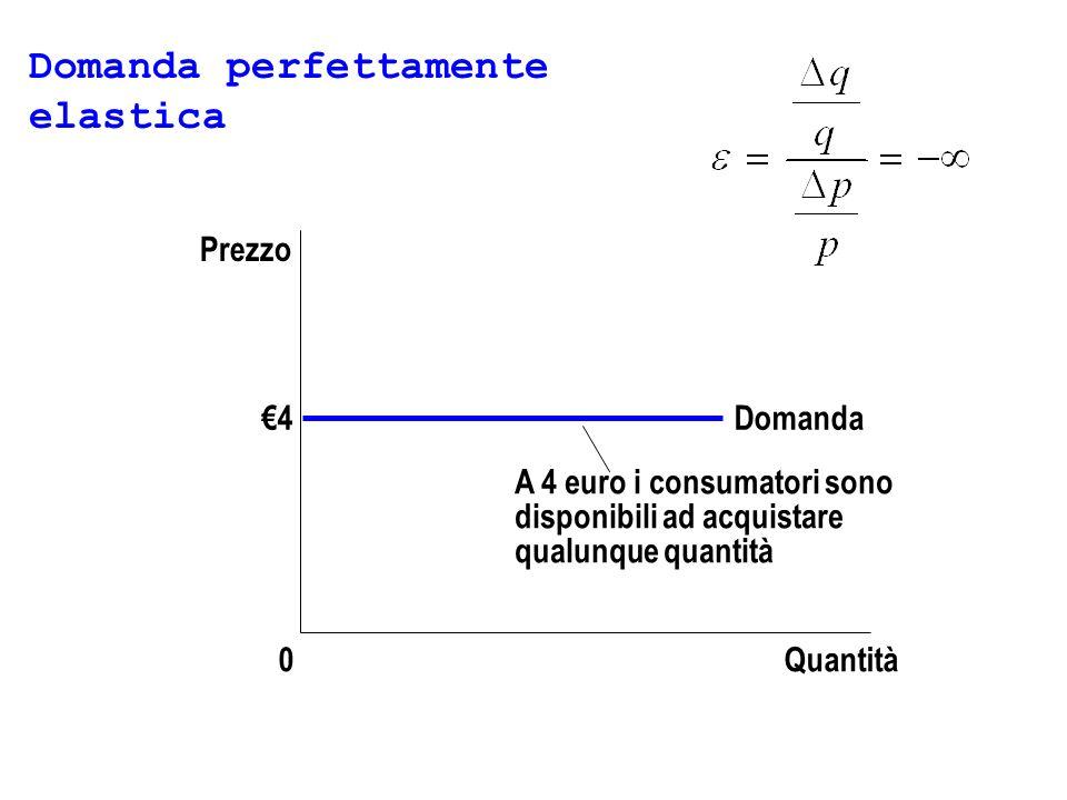 Domanda perfettamente elastica 4 Quantità0 Domanda A 4 euro i consumatori sono disponibili ad acquistare qualunque quantità Prezzo