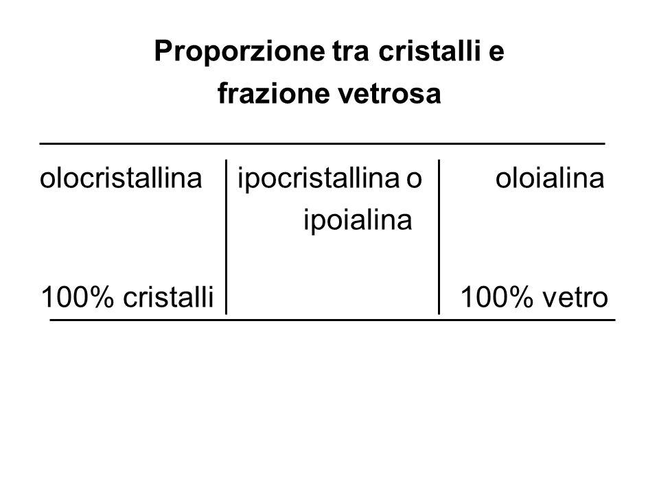 Proporzione tra cristalli e frazione vetrosa olocristallinaipocristallina o oloialina ipoialina 100% cristalli 100% vetro