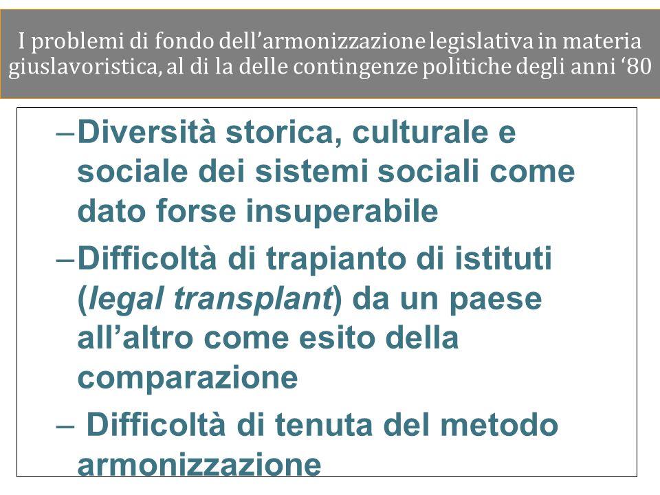 La Carta comunitaria dei diritti sociali fondamentali dei lavoratori (1989) Adottata come dichiarazione solenne, rimane priva di effetti giuridici per