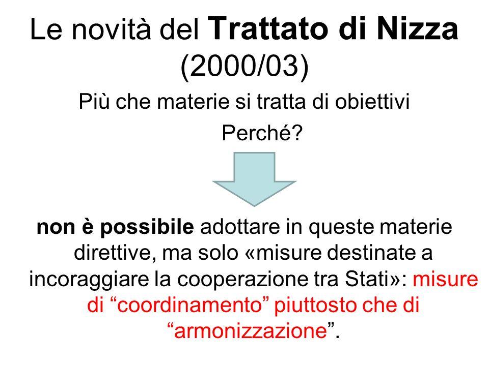 Le novità del Trattato di Nizza (2000/03) Vengono aggiunte due nuove lettere (j; k) allelenco delle materie: j) lotta contro lesclusione sociale; k) m