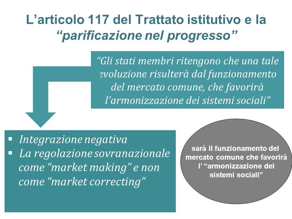 Due concetti chiave Integrazione negativa La logica iniziale è quella della cd. integrazione negativa: labolizione di tutti gli ostacoli che potevano