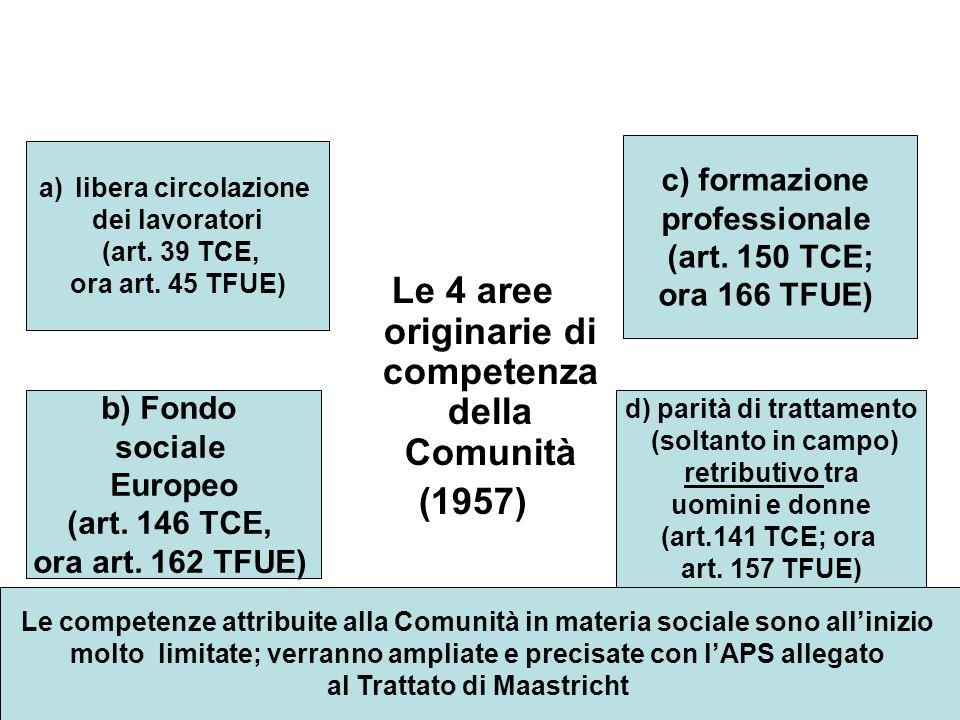 Larticolo 117 del Trattato istitutivo e la parificazione nel progresso Integrazione negativa La regolazione sovranazionale come market making e non co