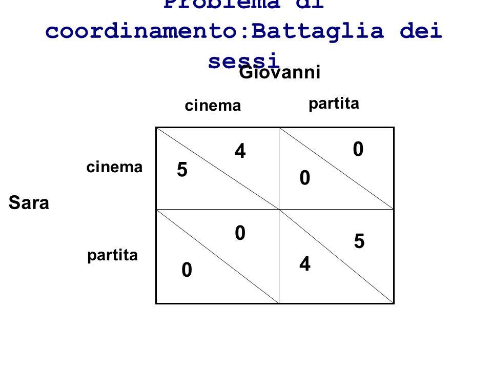 Problema di coordinamento:Battaglia dei sessi cinema partita cinema partita Sara Giovanni 5 4 4 5 0 0 0 0