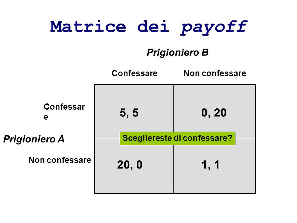 Soluzione in strategie miste Sara, attribuisce probabilità p alla scelta del cinema per Giovanni, e (1-p) alla partita.