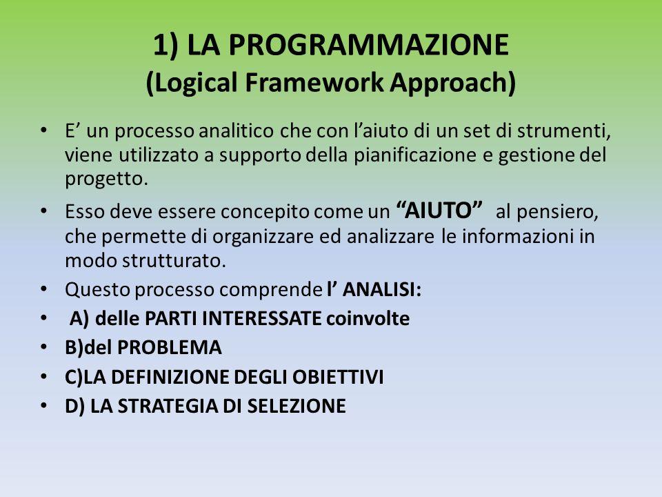 1) LA PROGRAMMAZIONE (Logical Framework Approach) E un processo analitico che con laiuto di un set di strumenti, viene utilizzato a supporto della pia