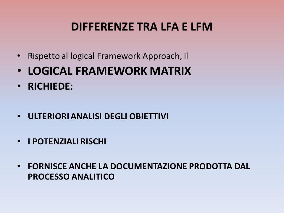 DIFFERENZE TRA LFA E LFM Rispetto al logical Framework Approach, il LOGICAL FRAMEWORK MATRIX RICHIEDE: ULTERIORI ANALISI DEGLI OBIETTIVI I POTENZIALI