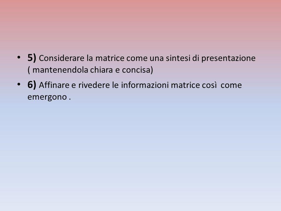 5) Considerare la matrice come una sintesi di presentazione ( mantenendola chiara e concisa) 6) Affinare e rivedere le informazioni matrice così come