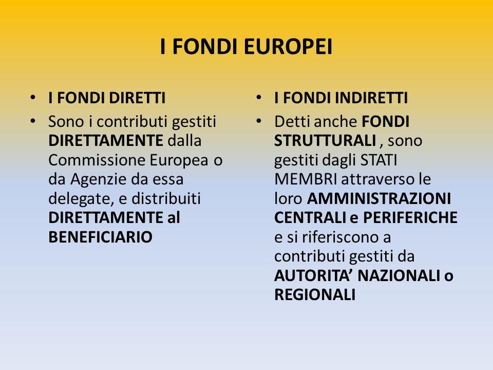 I FONDI EUROPEI I FONDI DIRETTI Sono i contributi gestiti DIRETTAMENTE dalla Commissione Europea o da Agenzie da essa delegate, e distribuiti DIRETTAM