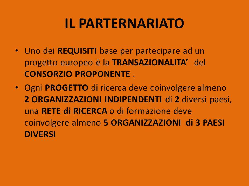 IL PARTERNARIATO Uno dei REQUISITI base per partecipare ad un progetto europeo è la TRANSAZIONALITA del CONSORZIO PROPONENTE. Ogni PROGETTO di ricerca