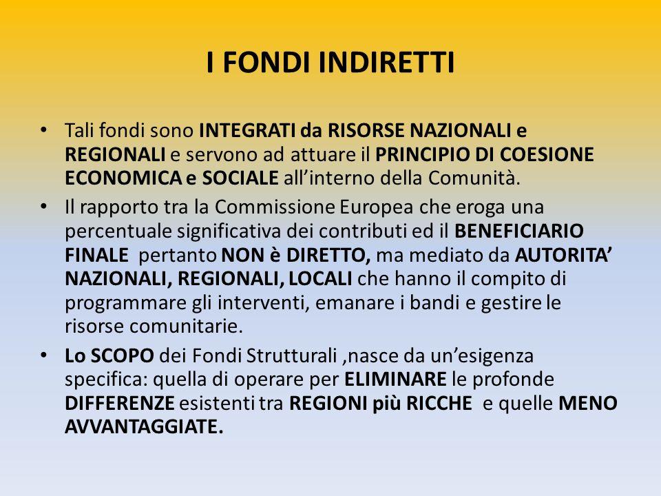 I FONDI INDIRETTI A) FONDI STRUTTURALI FESR (Fondo Europeo di Sviluppo Regionale) B) FSE (Fondo Sociale Europeo) C) FEARS (Fondo Agricolo Europeo per lo Sviluppo Rurale) D) FEP (Fondo Europeo per la Pesca) Nel periodo 2007-2013 i FONDI STRUTTURALI si sono ridotti a 2: FESR e FSE.