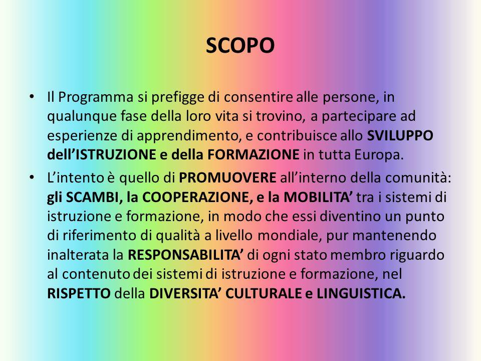 SCOPO Il Programma si prefigge di consentire alle persone, in qualunque fase della loro vita si trovino, a partecipare ad esperienze di apprendimento,