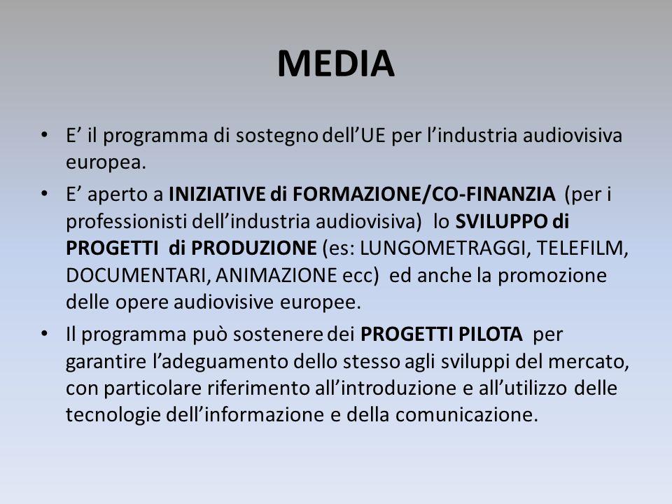 MEDIA E il programma di sostegno dellUE per lindustria audiovisiva europea. E aperto a INIZIATIVE di FORMAZIONE/CO-FINANZIA (per i professionisti dell