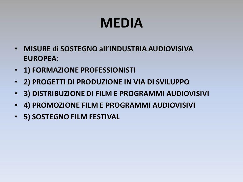 MEDIA MISURE di SOSTEGNO allINDUSTRIA AUDIOVISIVA EUROPEA: 1) FORMAZIONE PROFESSIONISTI 2) PROGETTI DI PRODUZIONE IN VIA DI SVILUPPO 3) DISTRIBUZIONE