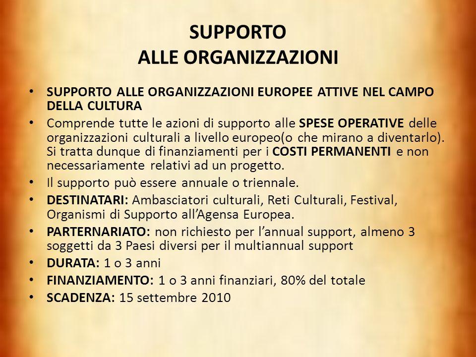 SUPPORTO ALLE ORGANIZZAZIONI SUPPORTO ALLE ORGANIZZAZIONI EUROPEE ATTIVE NEL CAMPO DELLA CULTURA Comprende tutte le azioni di supporto alle SPESE OPER