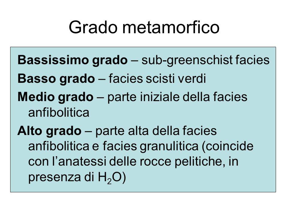 Grado metamorfico Bassissimo grado – sub-greenschist facies Basso grado – facies scisti verdi Medio grado – parte iniziale della facies anfibolitica A