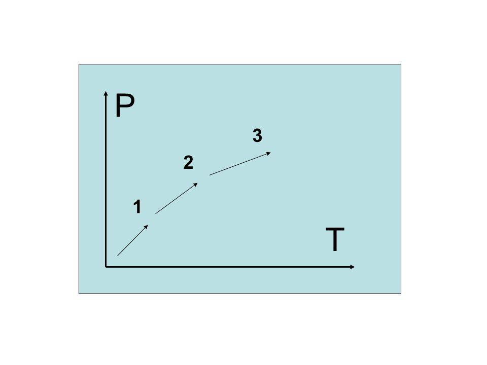 P T 1 2 3