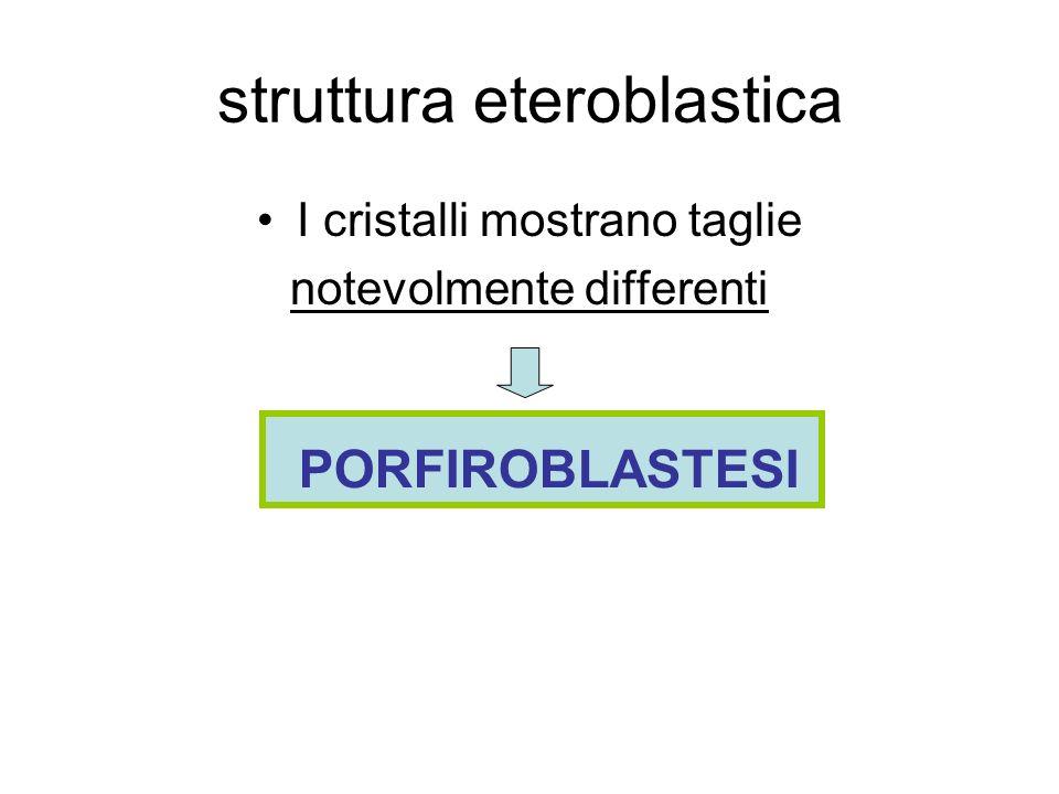 struttura eteroblastica I cristalli mostrano taglie notevolmente differenti PORFIROBLASTESI
