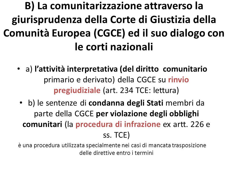 B) La comunitarizzazione attraverso la giurisprudenza della Corte di Giustizia della Comunità Europea (CGCE) ed il suo dialogo con le corti nazionali a) lattività interpretativa (del diritto comunitario primario e derivato) della CGCE su rinvio pregiudiziale (art.